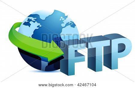 Conceito Global de FTP