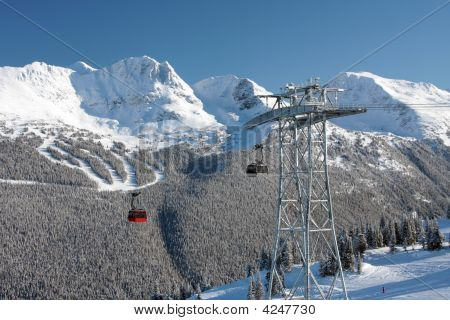 Gondola Peak To Peak