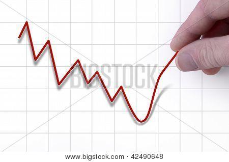 Hand Is Pulling Stockprice Upward