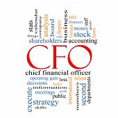 Cfo Word Cloud Concept