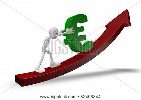Pushing Euro