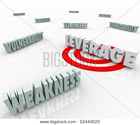 The word Leverage targeted with a bull's eye amid vulnerability and weakness to illustrate a competitive advantage or edge in negotiation and bargaining