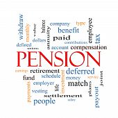 stock photo of employee month  - Pension Word Cloud Concept with great terms such as benefit deferred retirement and more - JPG