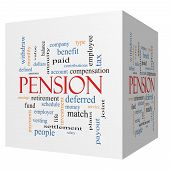 pic of employee month  - Pension 3D cube Word Cloud Concept with great terms such as benefit deferred retirement and more - JPG