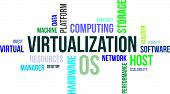 Word Cloud - Virtualization