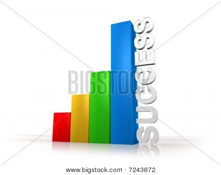 3d colored graph bars with word success
