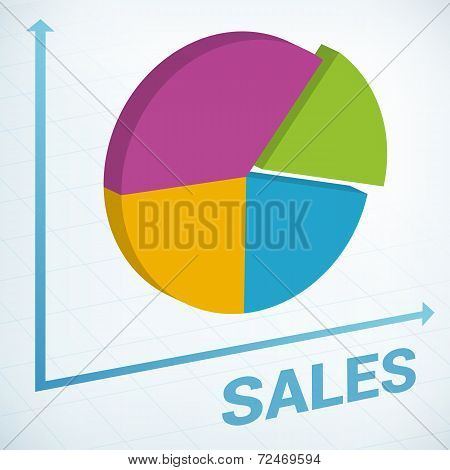 Business Sales Chart