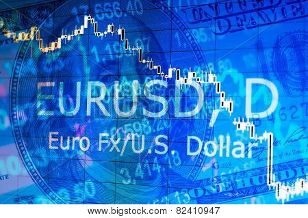 Euro USD index stock charts over one hundred dollars background