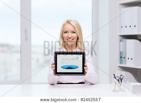 education, business and technology concept - smiling businesswoman or student showing tablet pc computer screen in office