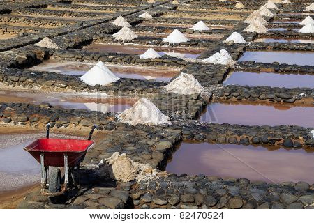 Evaporation Ponds For Sea Salt Production