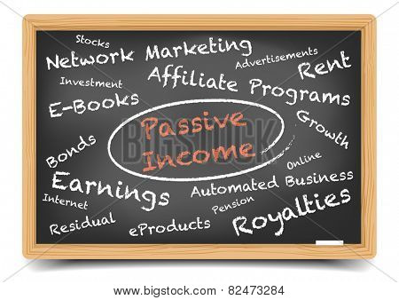 detailed illustration of a �¢??passive income�¢?? wordcloud on a blackboard, eps10 vector, gradient mesh included