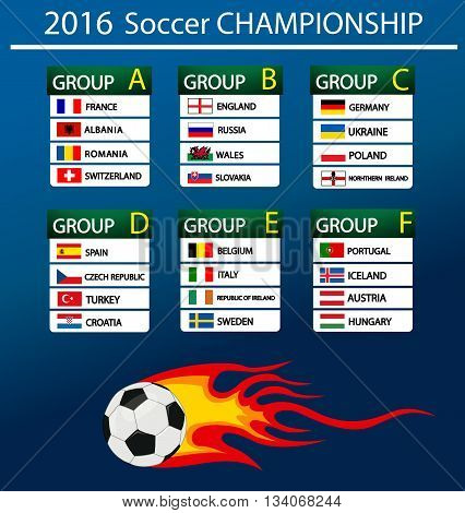 European football championship 2016 in France groups