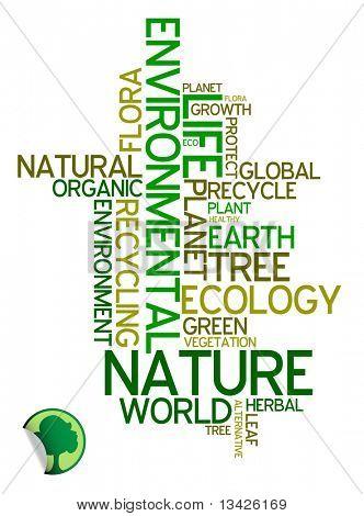 Ecologia - Ambiental cartaz feito de palavras