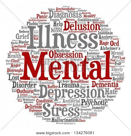 Concept conceptual mental illness disorder management or therapy abstract round word cloud isolated on background