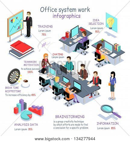 Isometric office system work infographic. 3D office interior, office desk, business and office people, office room, analysis data, brainstorming teamwork and training, 3D selection idea, break time