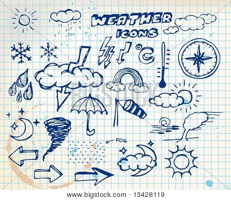 Set of grunge weather hand drawing icons on squared paper