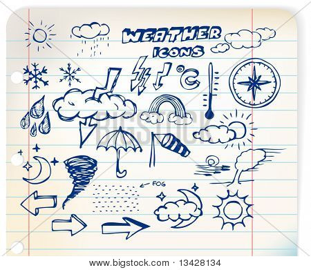 Set of grunge weather hand drawing icons on lined paper