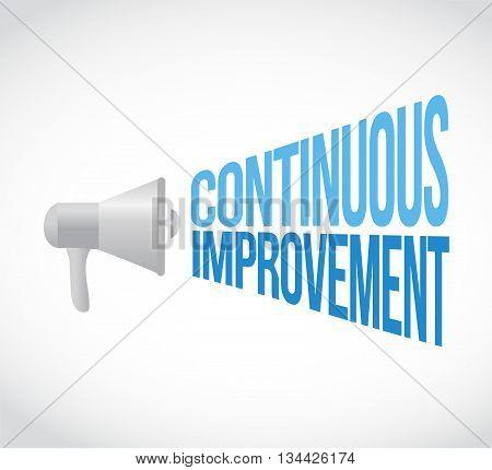 Continuous Improvement Megaphone Message