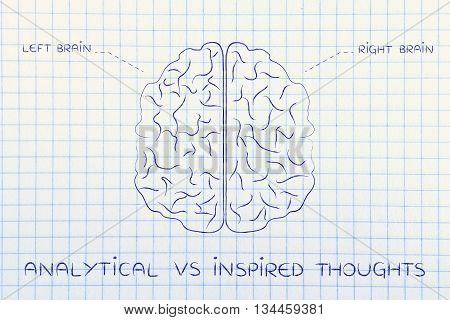 Left And Right Brain Illustration, Caption Analytical & Inspired Thoughts