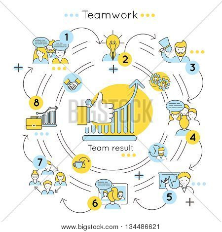 Teamwork line colored concept step by step from idea until result of the team vector illustration
