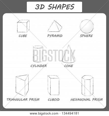 Vector 3d shapes.Educational poster for children. set of 3d shapes. Isolated solid geometric shapes. Cube cuboid pyramid sphere cylinder cone triangular prism hexagonal prism. Basic