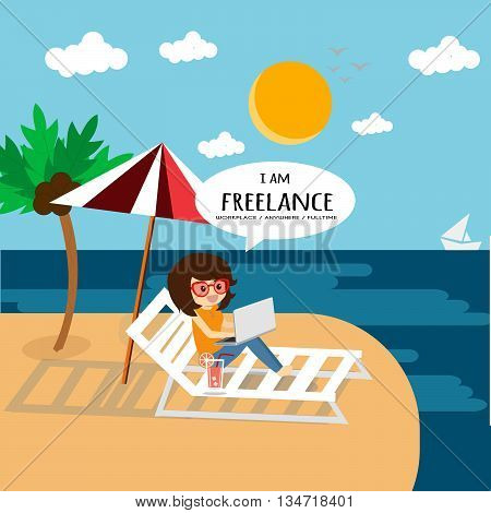 I'm freelance l could work anywhere and slow life.