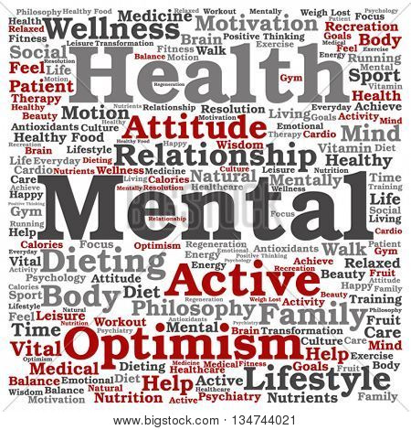 Vector concept or conceptual mental health or positive thinking square word cloud isolated on background, metaphor to optimism, psychology, mind, healthcare, thinking, attitude, balnce or motivation