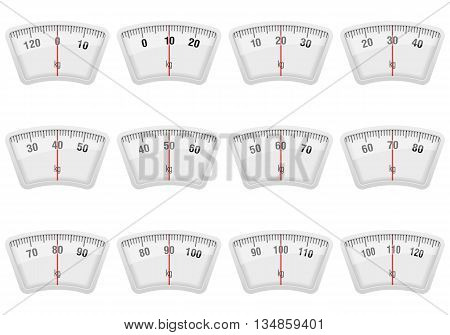 Bathroom scale display set on white background. Vector illustration.