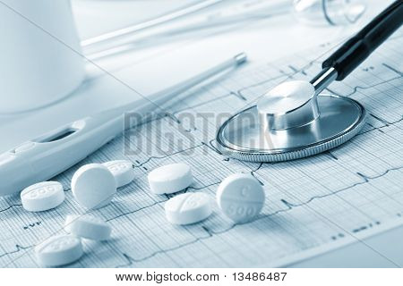 pills on the cardiogram