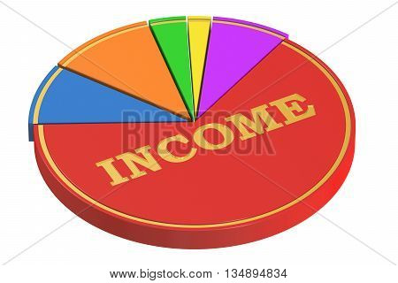 Income concept with Pie Chart 3D rendering isolated on white background