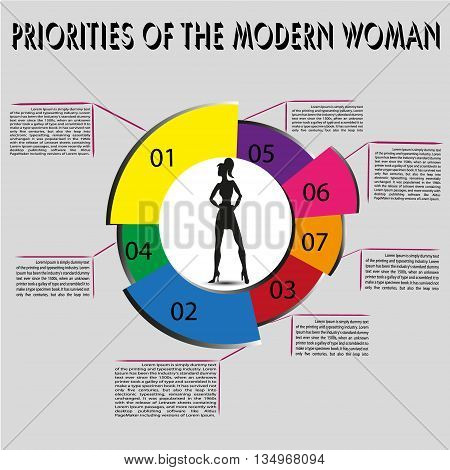 Vector illustration infographics priorities of modern women Infographics priorities of modern women on a gray background seven colored sector with the designation numbers and text description vector illustration