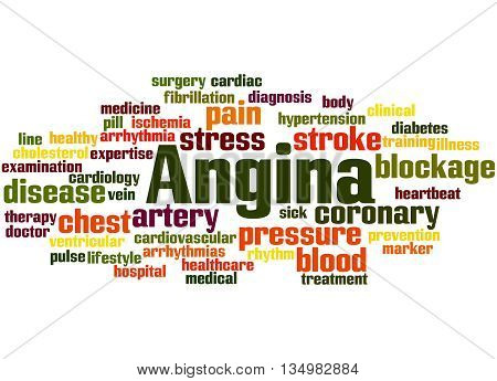 Angina, Word Cloud Concept 2