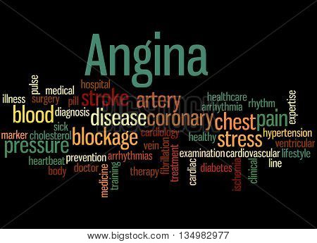 Angina, Word Cloud Concept 5