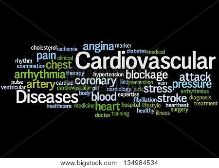 Cardiovascular Diseases, Word Cloud Concept 5