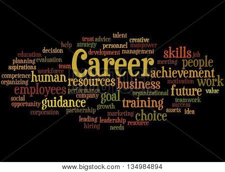 Career, Word Cloud Concept 2