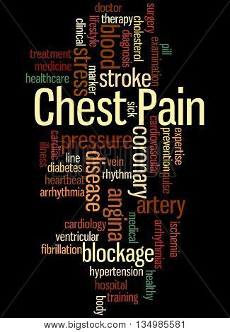 Chest Pain, Word Cloud Concept 5