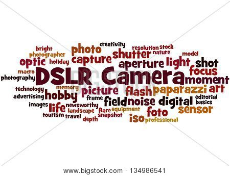 Dslr Camera, Word Cloud Concept 7