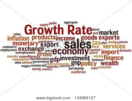 Growth Rate, Word Cloud Concept 7