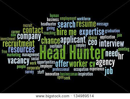 Head Hunter, Word Cloud Concept 4