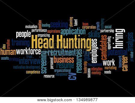 Head Hunting, Word Cloud Concept