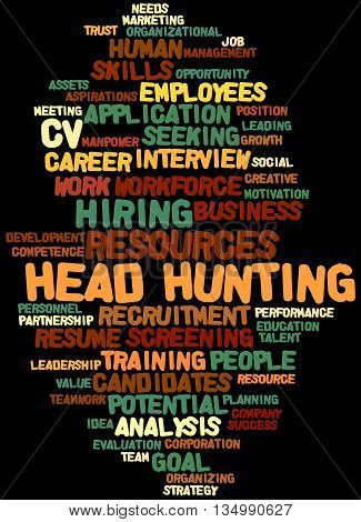Head Hunting, Word Cloud Concept 7