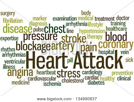 Heart Attack, Word Cloud Concept 2