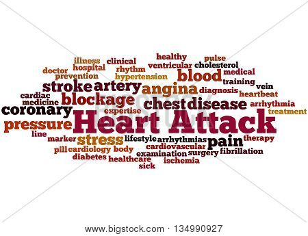 Heart Attack, Word Cloud Concept 4