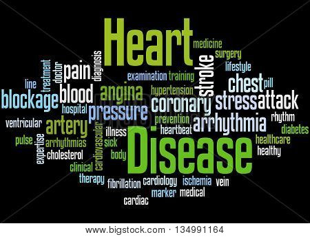 Heart Disease, Word Cloud Concept 2