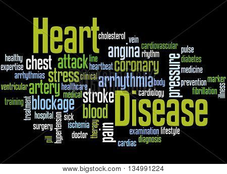 Heart Disease, Word Cloud Concept 4
