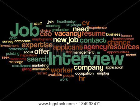 Job Interview, Word Cloud Concept 2