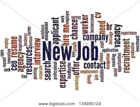 New Job, Word Cloud Concept 9