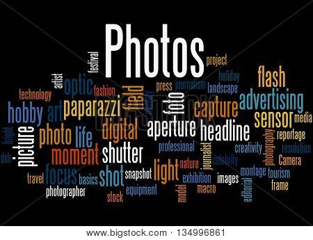 Photos, Word Cloud Concept 7