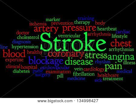 Stroke, Word Cloud Concept 7