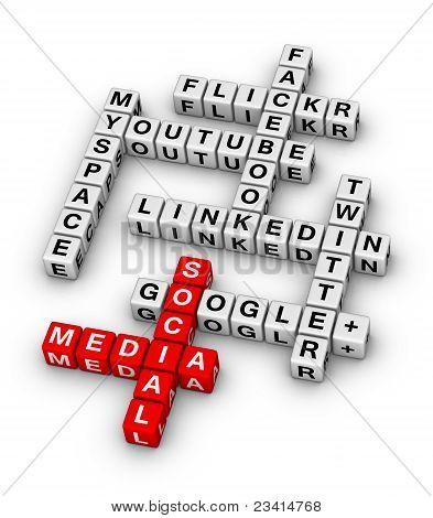 Sitios de redes sociales más populares